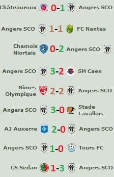 fin de saison 2012/2013 ligue 2 angers sco