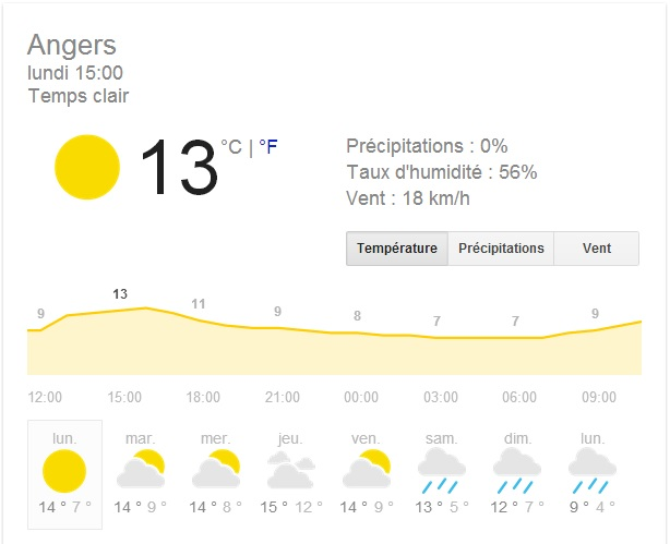 météo lundi 4 mars Angers