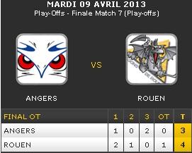 match 7 des Ducs d'angers contre Rouen