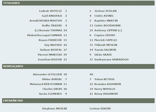 composition equipe angers sco et clermont foot