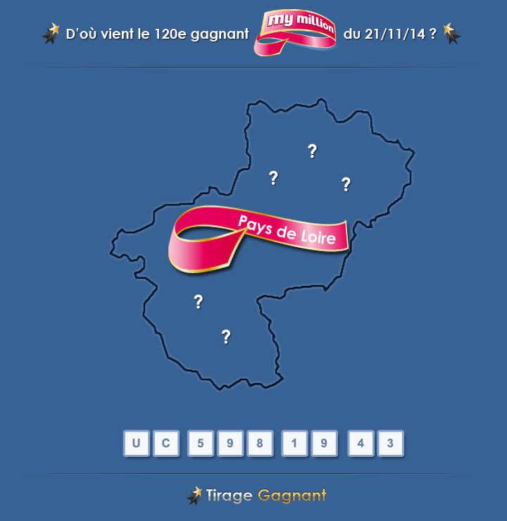 gagnant My Million du Pays de la Loire du 21 novembre 2014