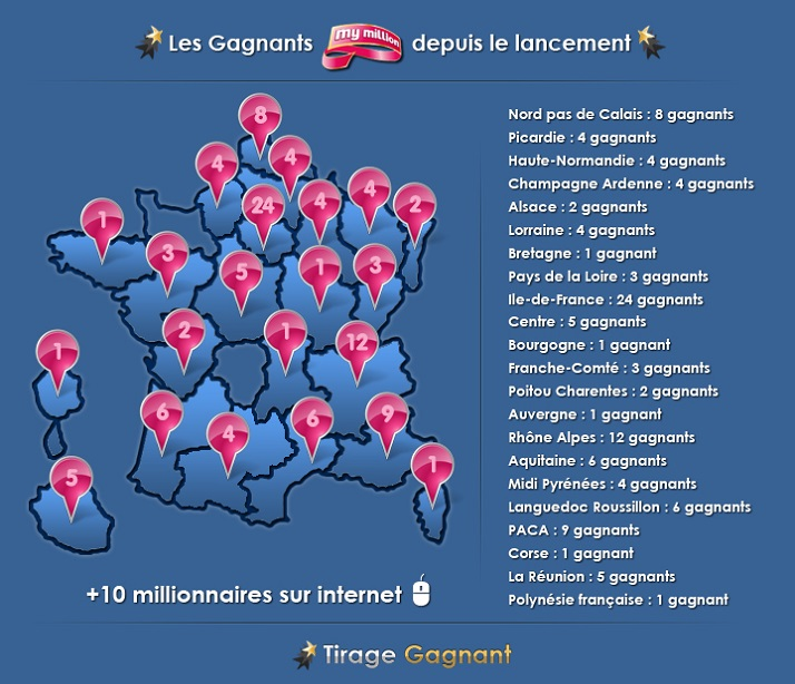 la cartographie des 120 gagnants My Million