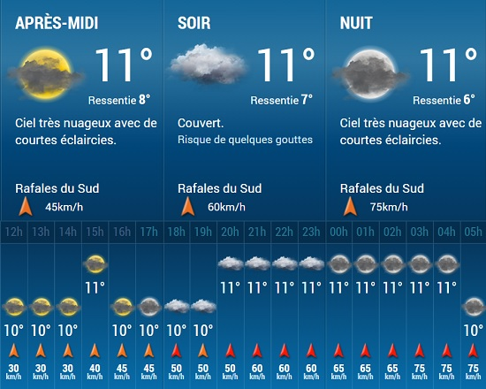 prévisions météo pour angers ce jeudi 6 novembre 2014