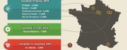 gagnants des Super Loto pour l'année 2015, pas à Angers