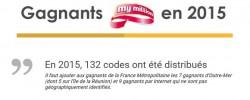 gagnants My Million en 2015 dans les Pays de la Loire