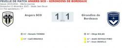 Angers SCO Bordeaux match nul