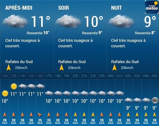 La météo sur Angers pour l'après-midi du mercredi 2 décembre 2015
