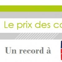 Le prix des carburants sur Angers