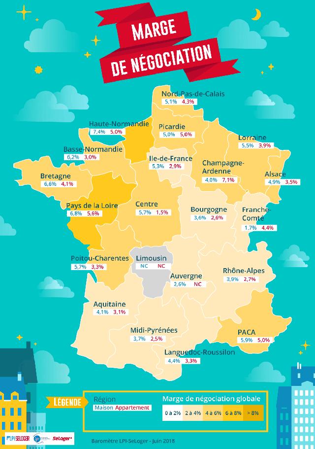 Prix du logement région par région en 2018